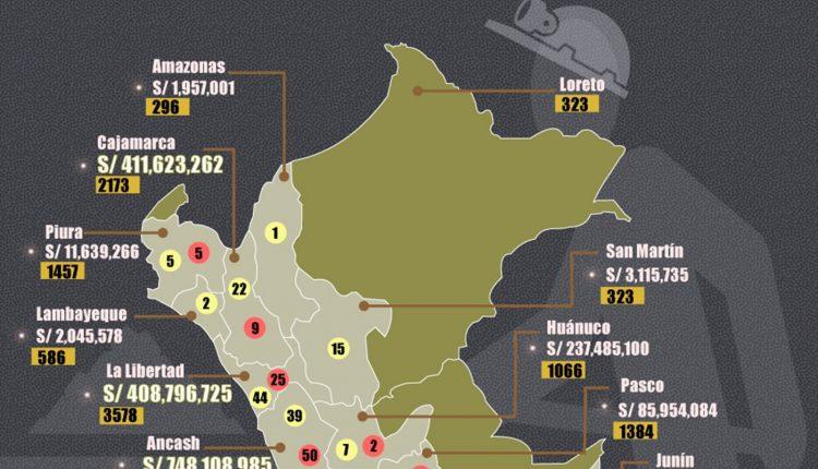 El Perú y sus cantos de sirena